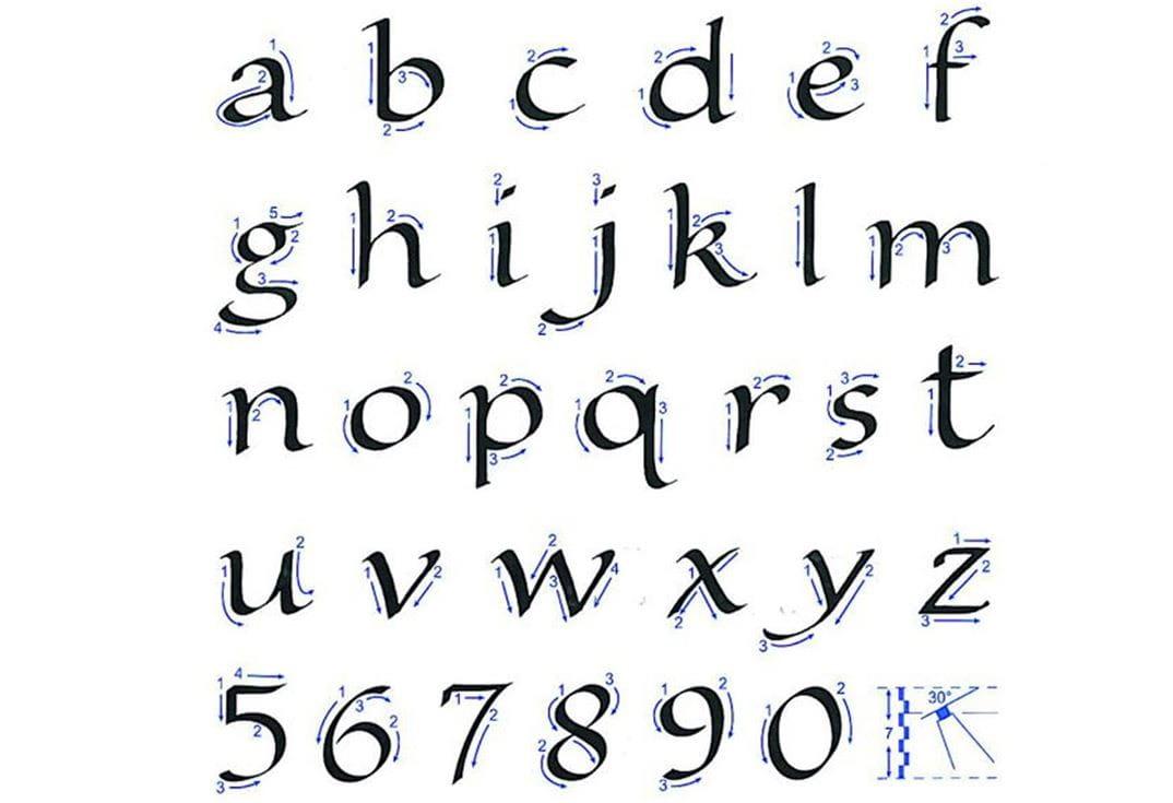 Großartig Alphabet Schreibvorlage Ideen - Beispielzusammenfassung ...