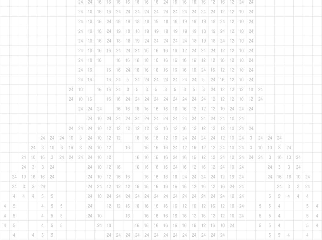 So Malst Du Im Pixel Style